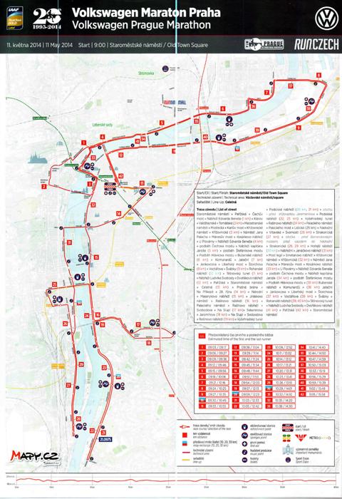 Trasa maratonu w Pradze